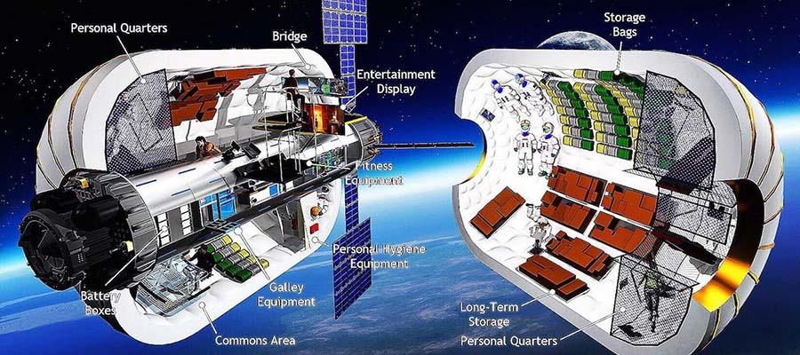 Uzayda 5 Yıldızlı Tatil - Otel